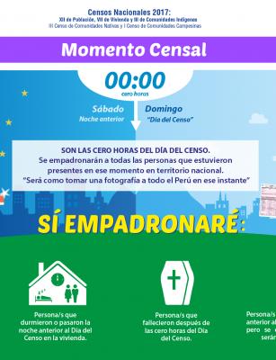 MOMENTO CENSAL